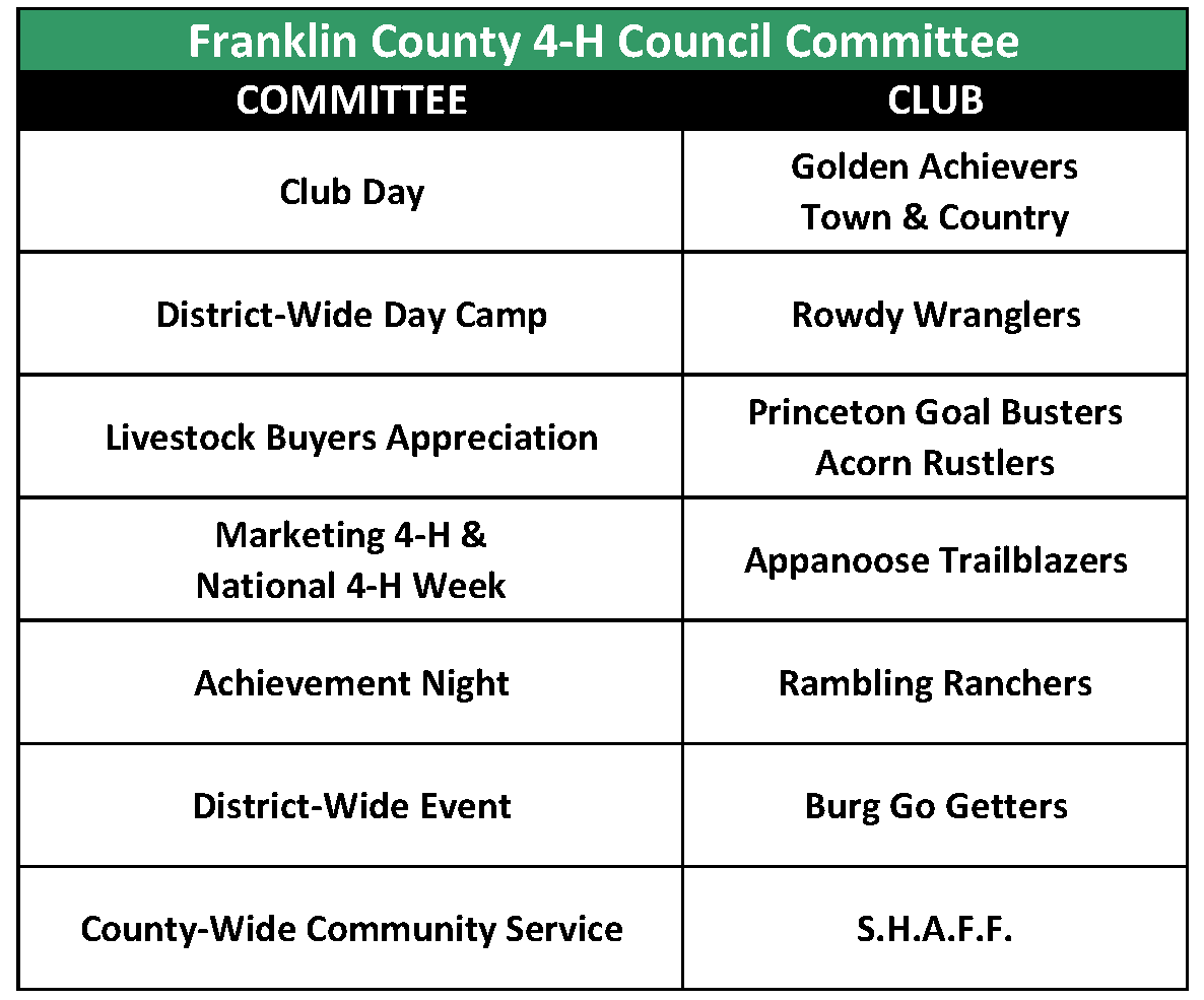 FR CO Council Committees