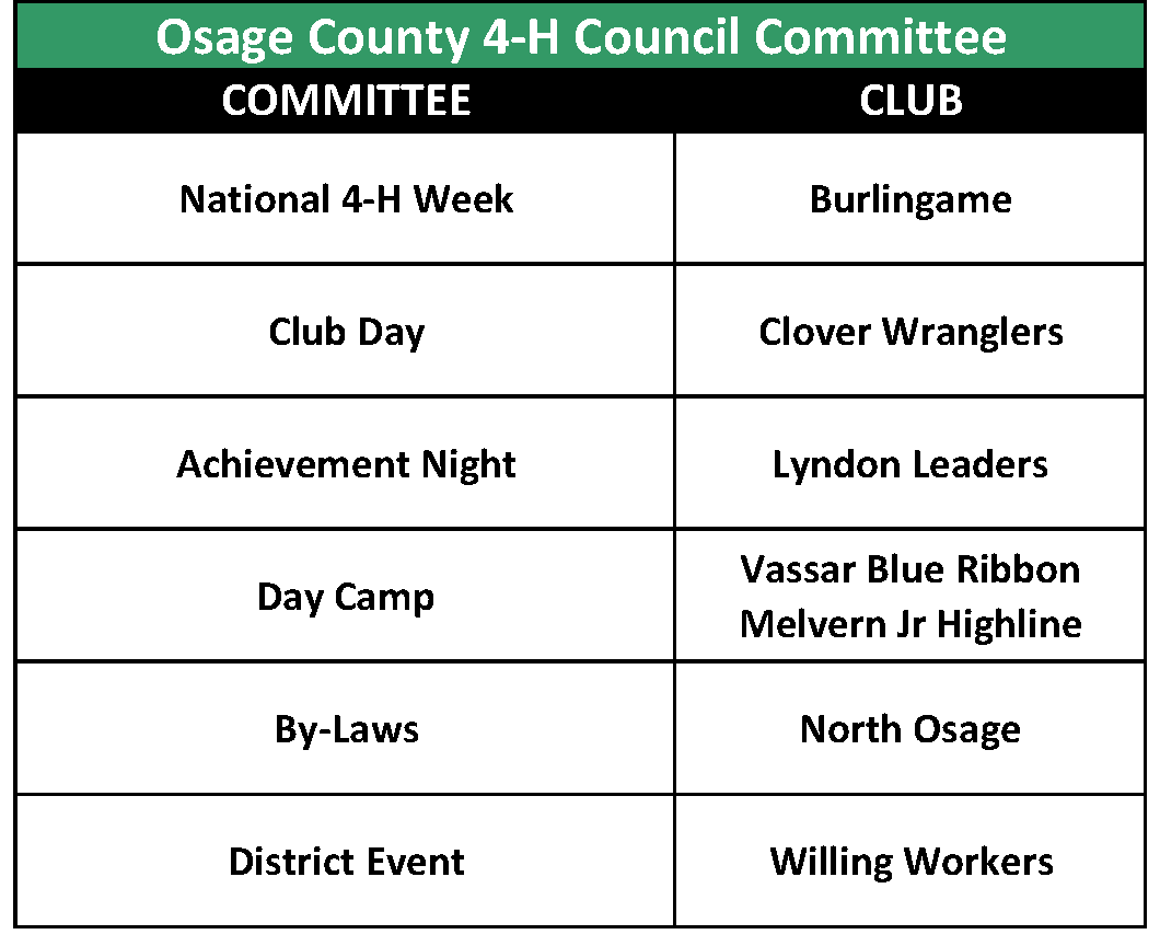 OS CO Council Committees